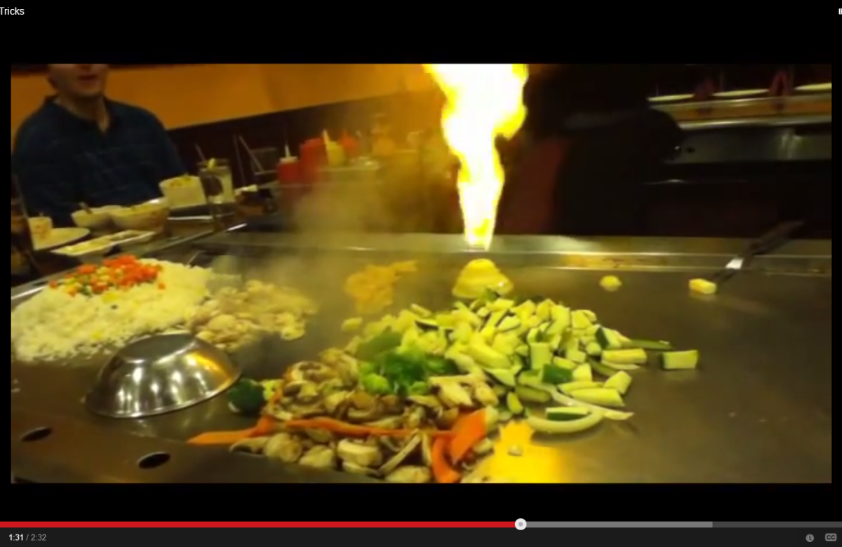 Secrets of  Restaurant Video Marketing