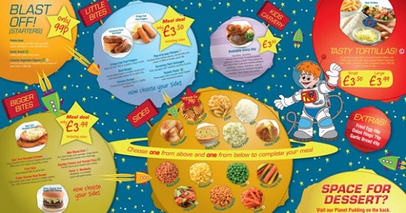 Kids Friendly Restaurant Ideas Menu